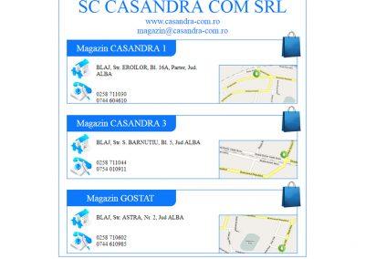 Casandra Com